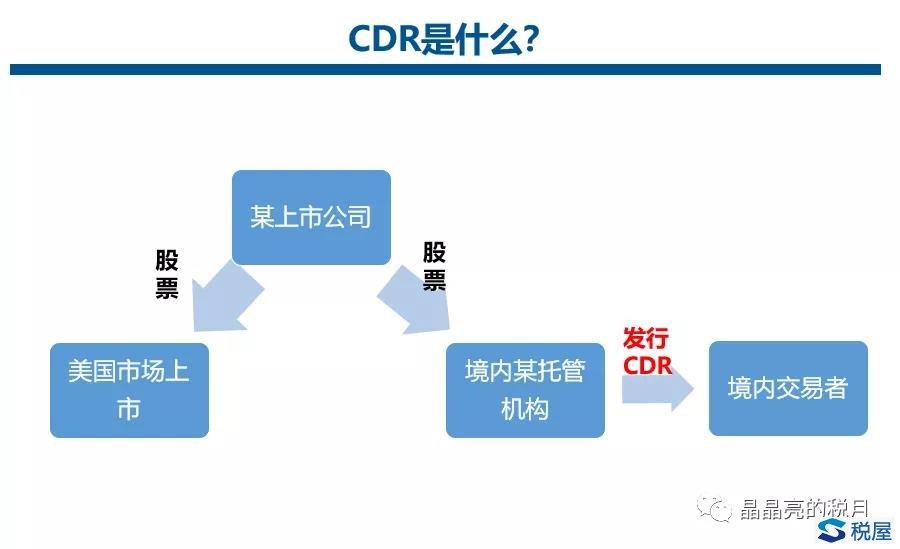CDR的税收政策来了